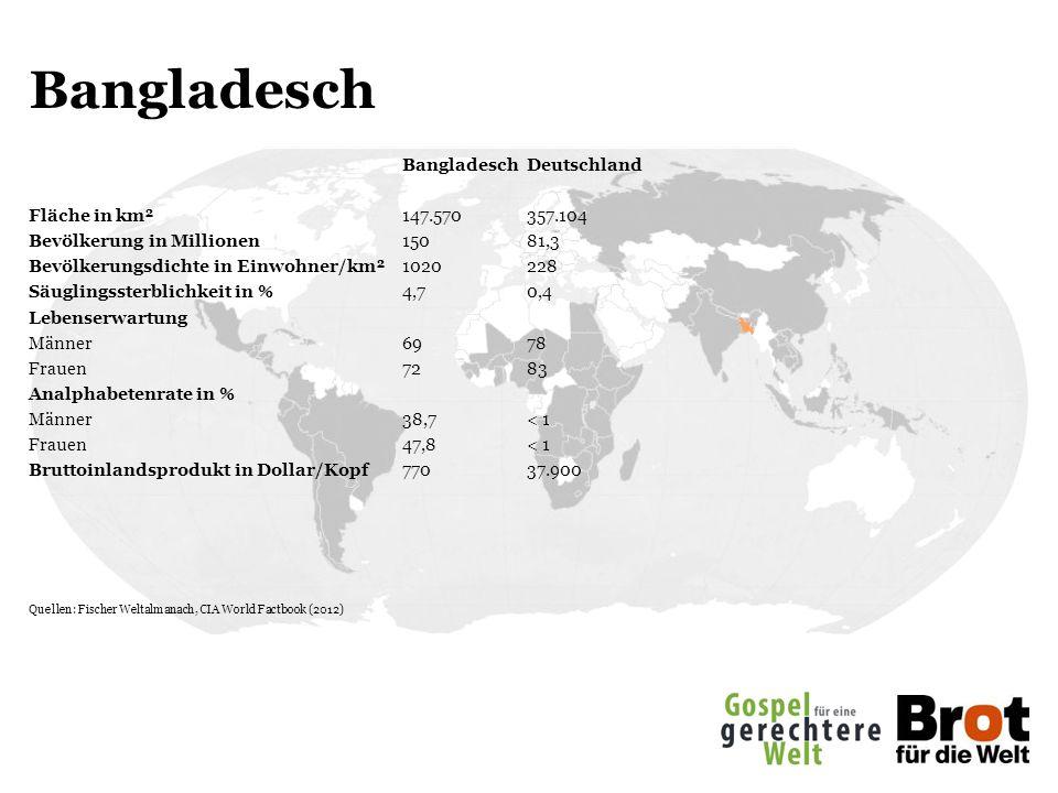 Bangladesch Bangladesch Deutschland Fläche in km² 147.570 357.104