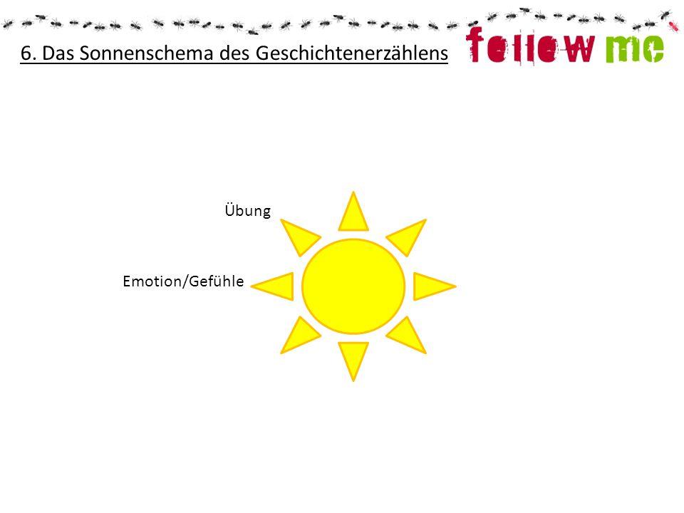 6. Das Sonnenschema des Geschichtenerzählens