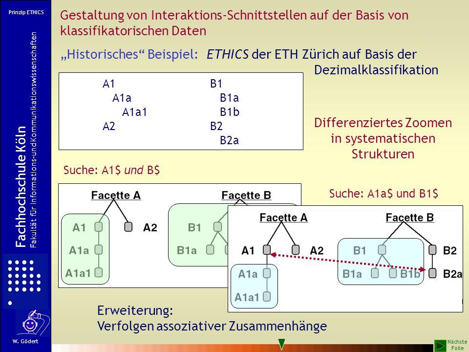 Differenziertes Zoomen in systematischen Strukturen