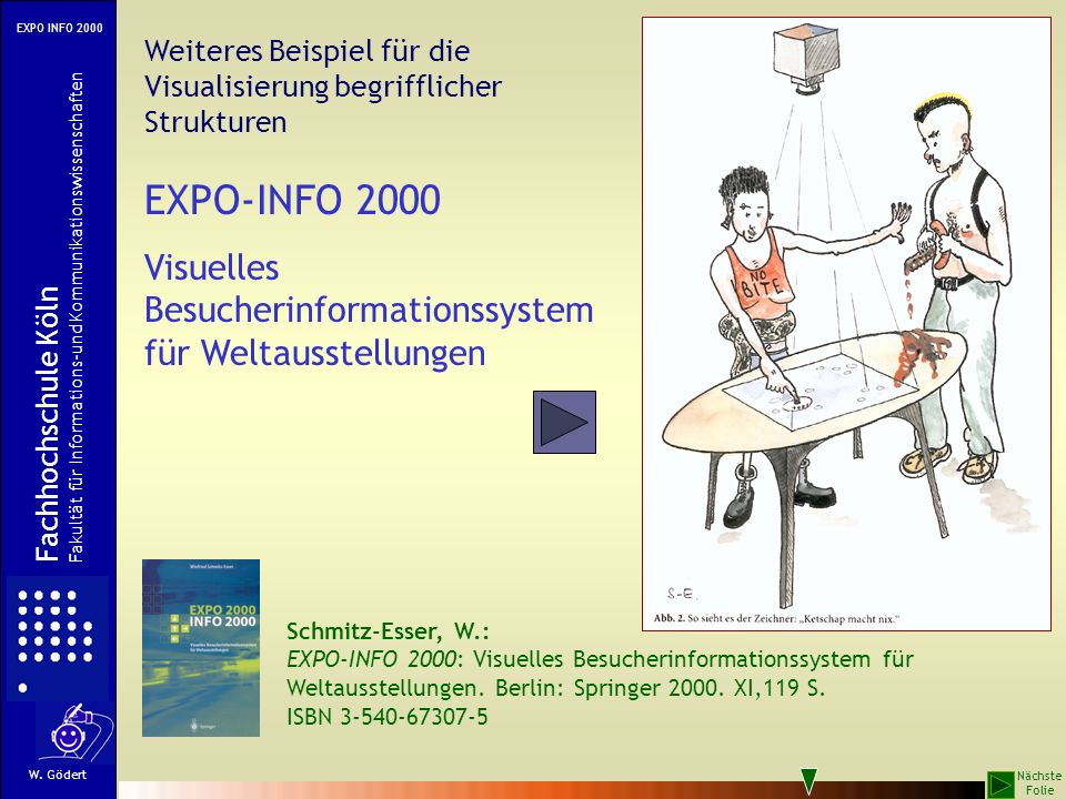 EXPO-INFO 2000 Visuelles Besucherinformationssystem