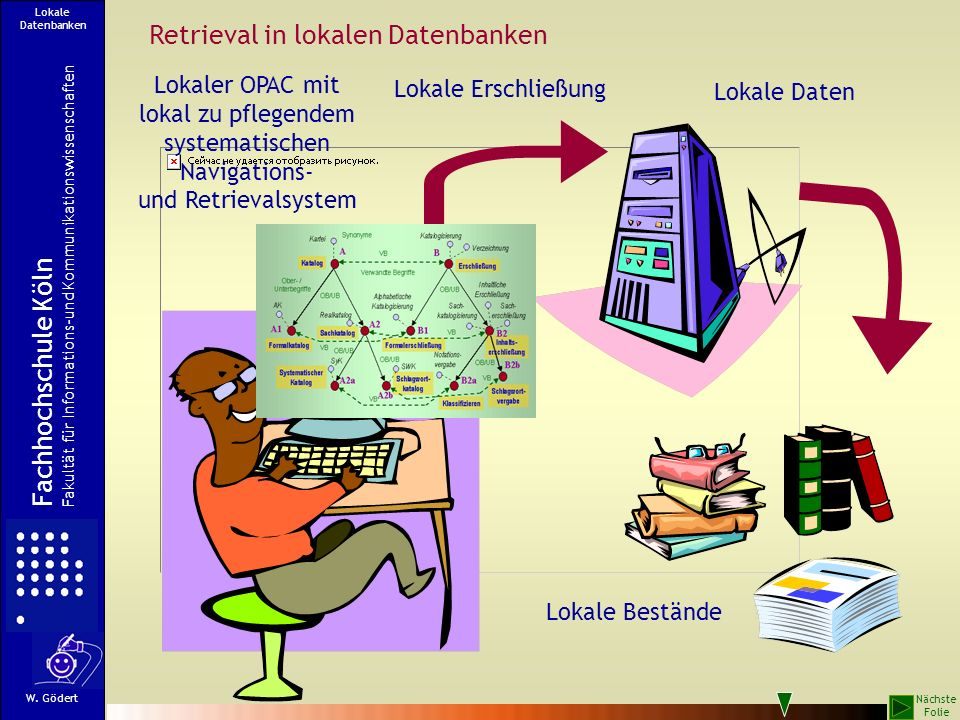 Retrieval in lokalen Datenbanken
