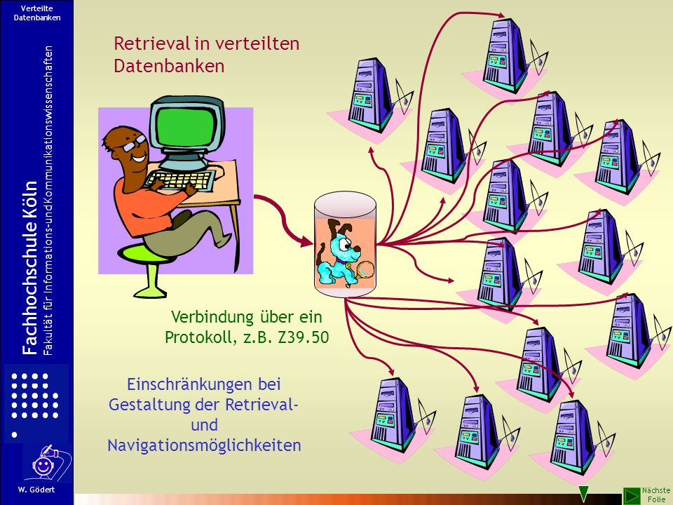 Retrieval in verteilten Datenbanken