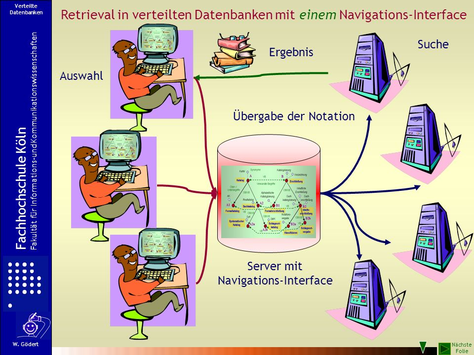 Retrieval in verteilten Datenbanken mit einem Navigations-Interface