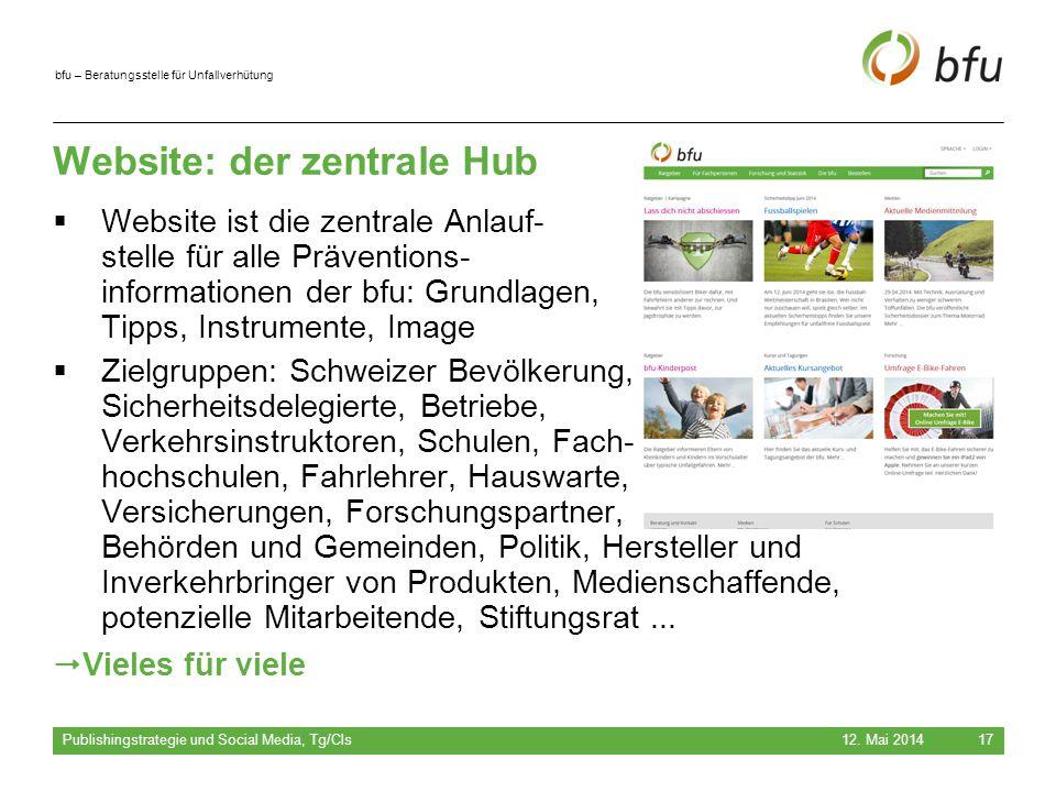Website: der zentrale Hub