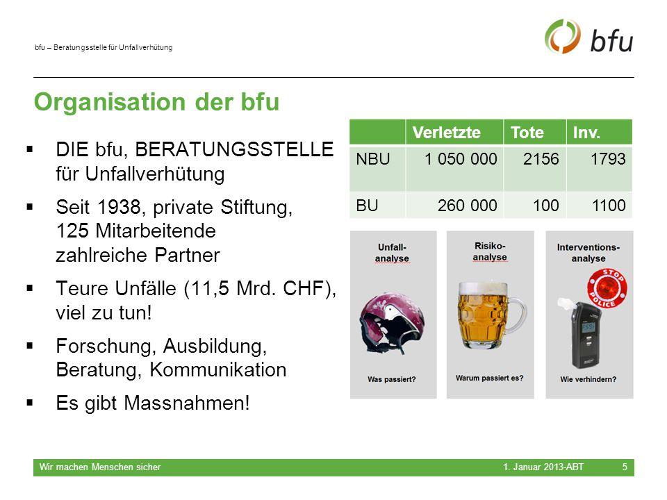 Organisation der bfu DIE bfu, BERATUNGSSTELLE für Unfallverhütung