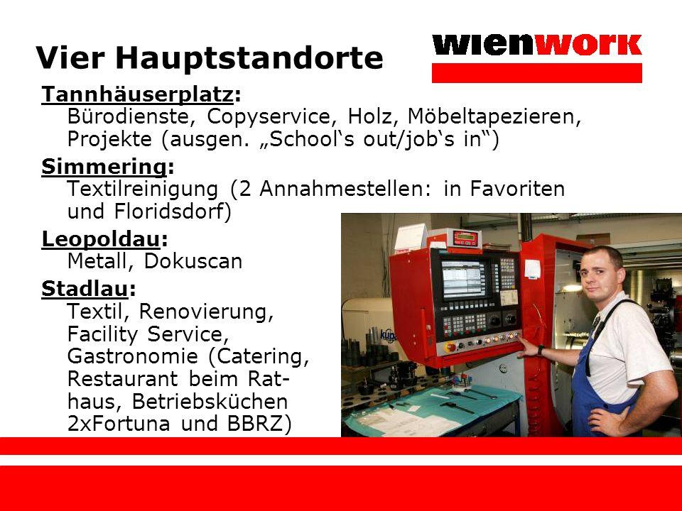 """Vier Hauptstandorte Tannhäuserplatz: Bürodienste, Copyservice, Holz, Möbeltapezieren, Projekte (ausgen. """"School's out/job's in )"""