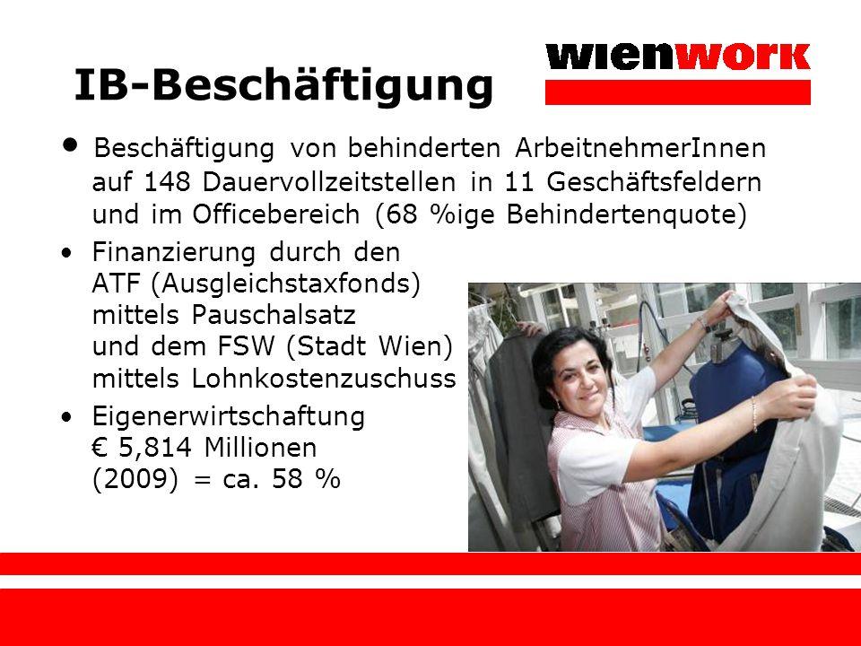 IB-Beschäftigung