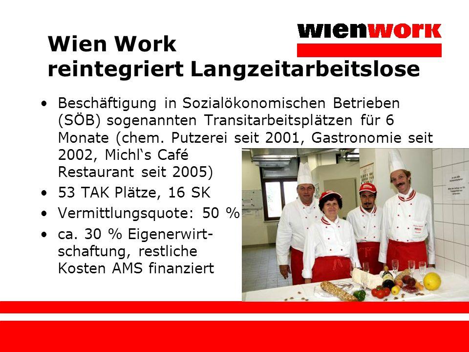 Wien Work reintegriert Langzeitarbeitslose