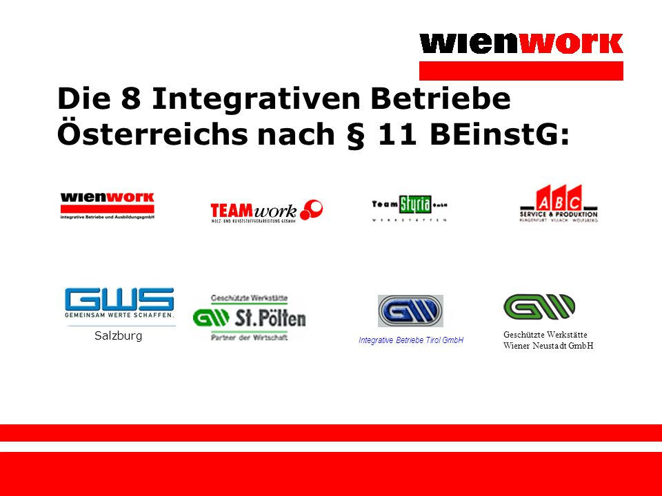 Die 8 Integrativen Betriebe Österreichs nach § 11 BEinstG: