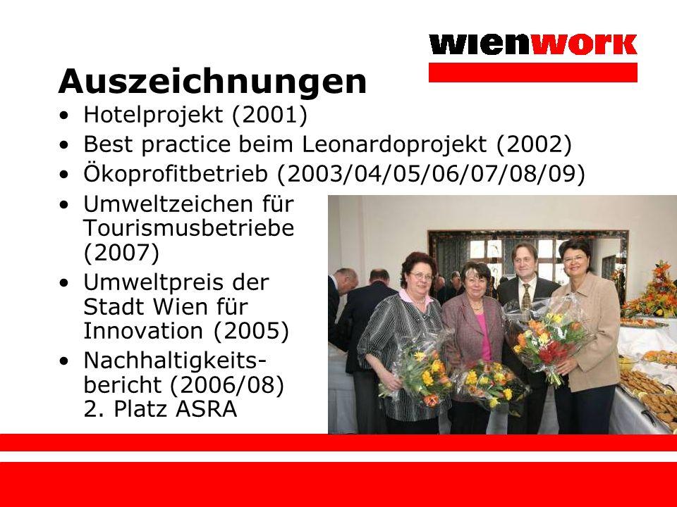 Auszeichnungen Hotelprojekt (2001)