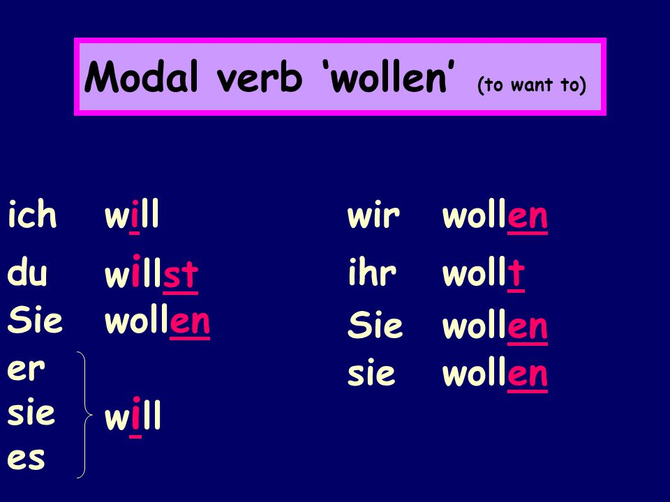 Modal verb 'wollen' (to want to)