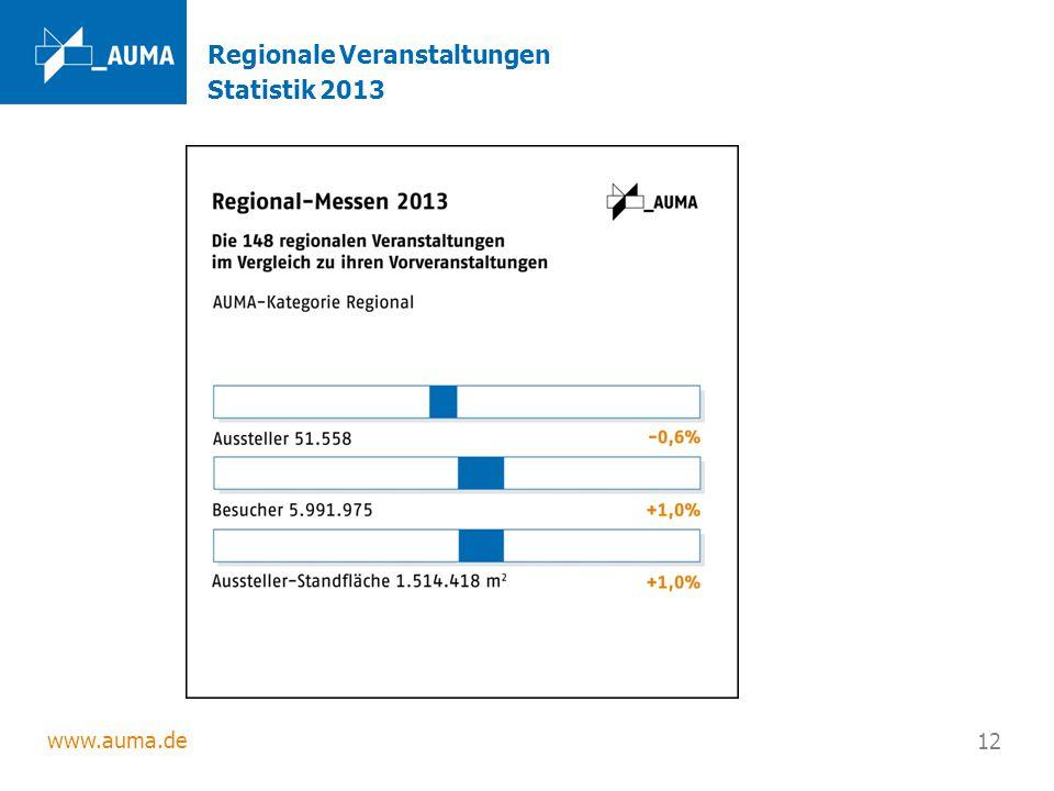 Regionale Veranstaltungen Statistik 2013
