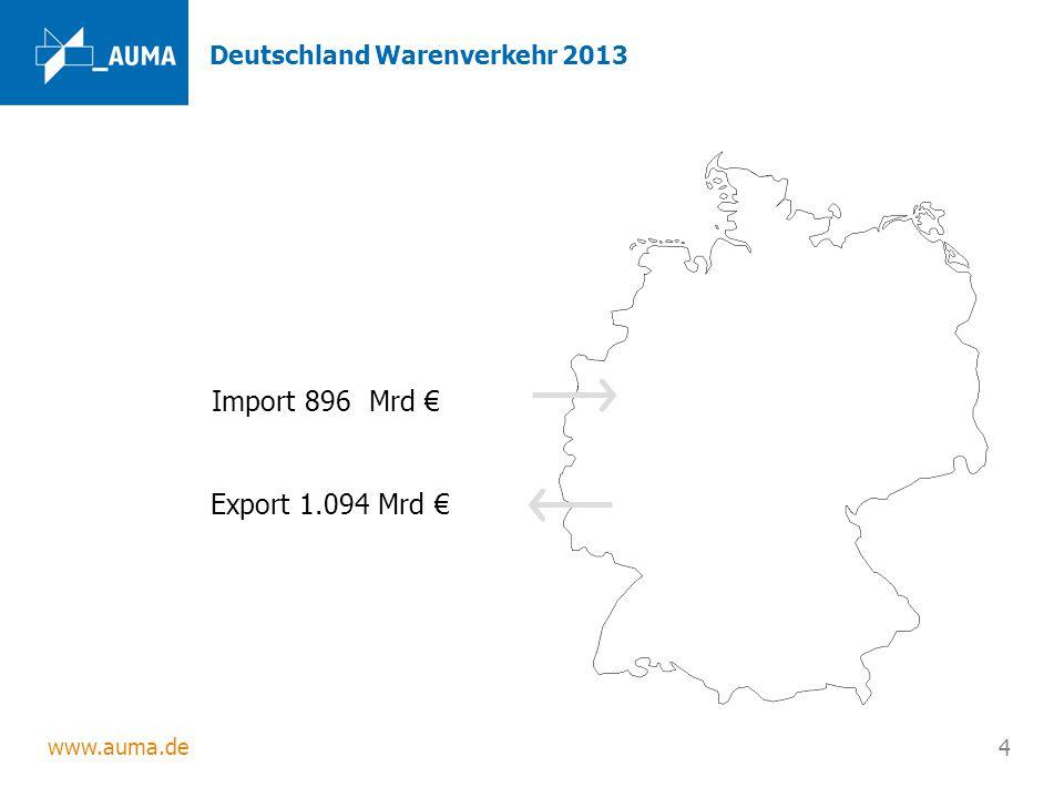 Deutschland Warenverkehr 2013