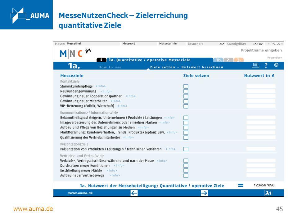 MesseNutzenCheck – Zielerreichung quantitative Ziele