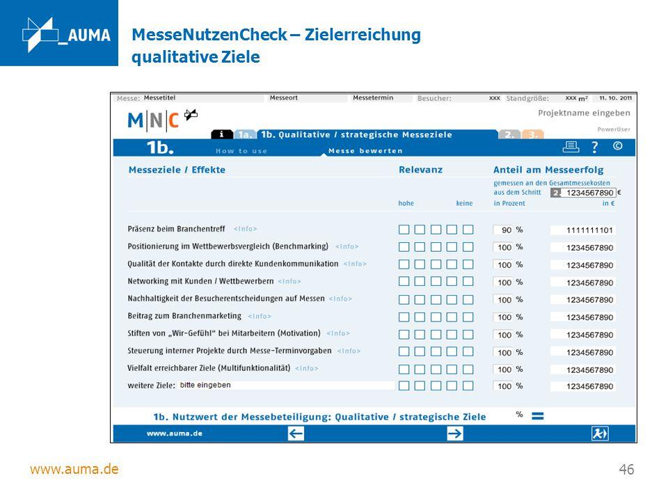 MesseNutzenCheck – Zielerreichung qualitative Ziele