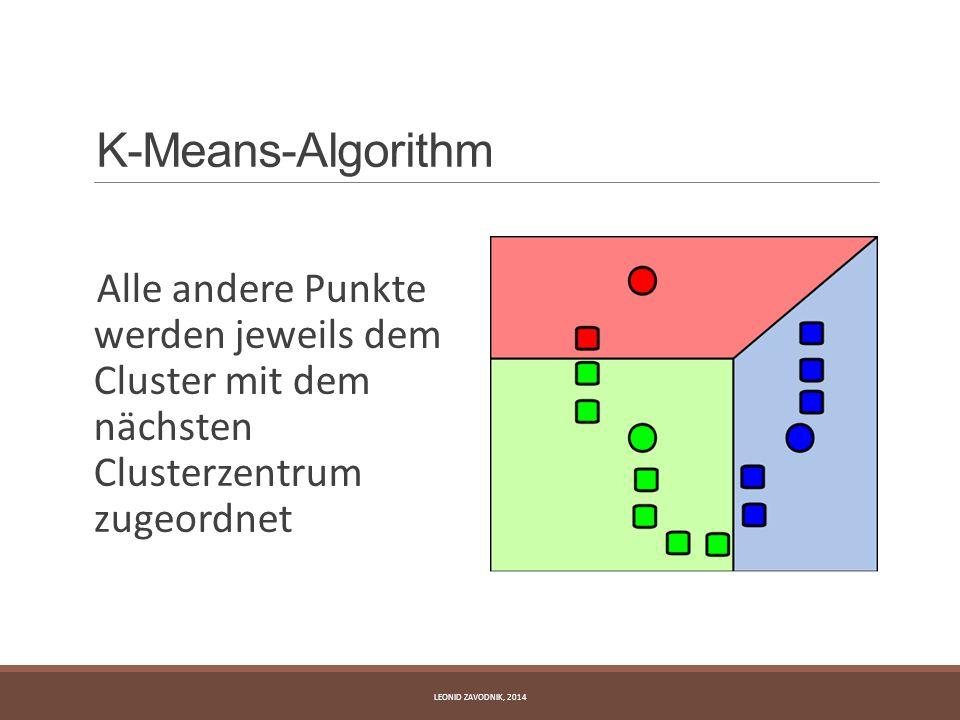 K-Means-Algorithm Alle andere Punkte werden jeweils dem Cluster mit dem nächsten Clusterzentrum zugeordnet.