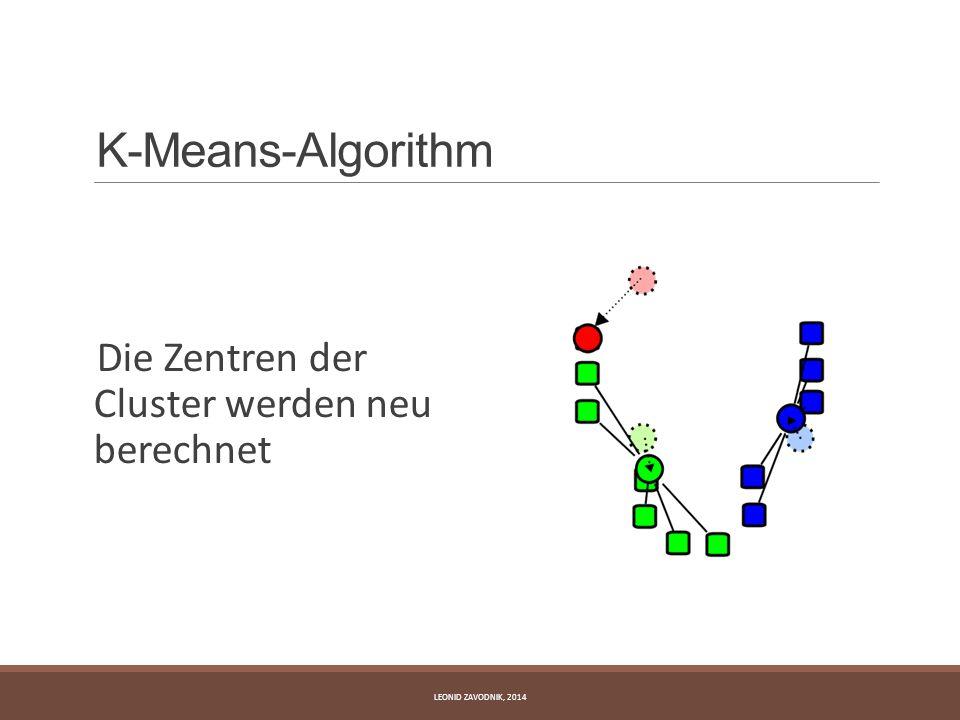K-Means-Algorithm Die Zentren der Cluster werden neu berechnet