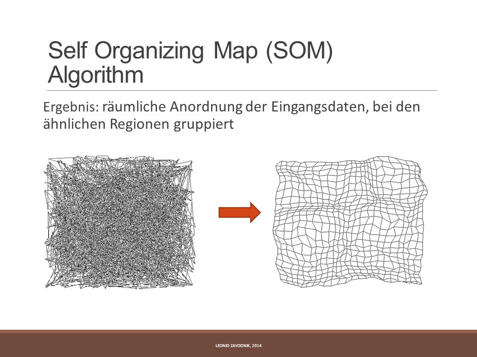 Self Organizing Map (SOM) Algorithm