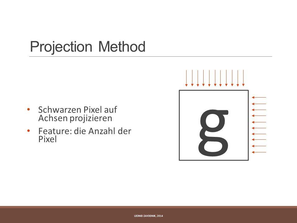 g Projection Method Schwarzen Pixel auf Achsen projizieren