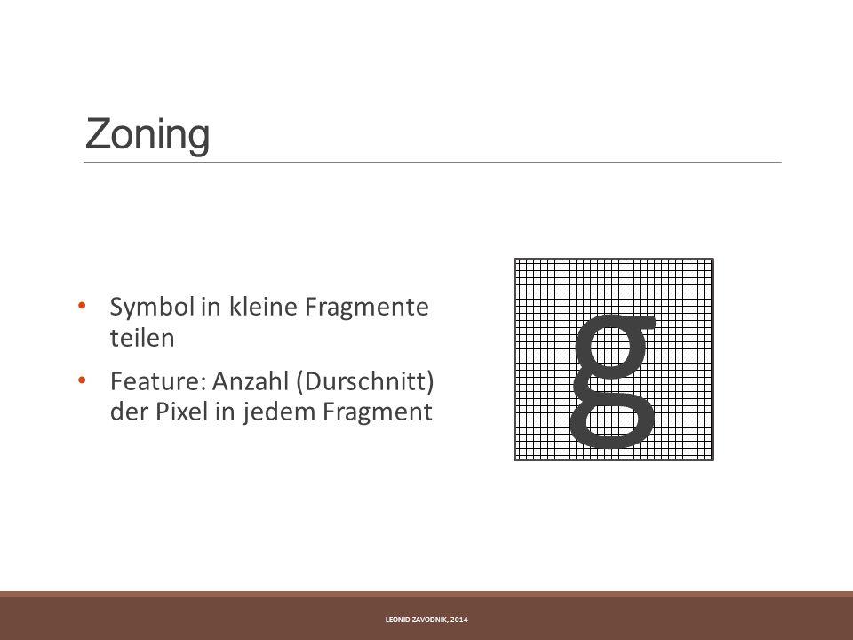 g Zoning Symbol in kleine Fragmente teilen