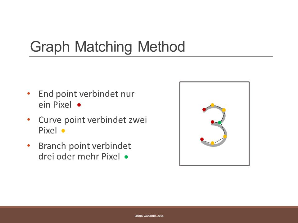 3 Graph Matching Method End point verbindet nur ein Pixel