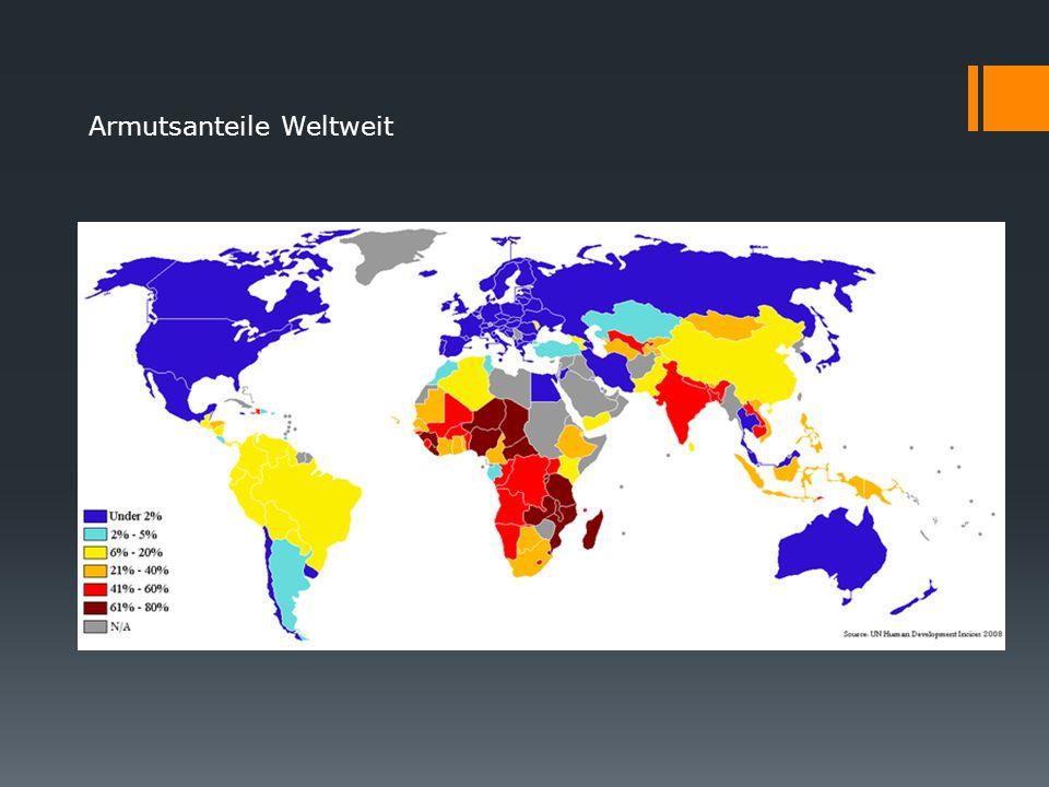 Armutsanteile Weltweit