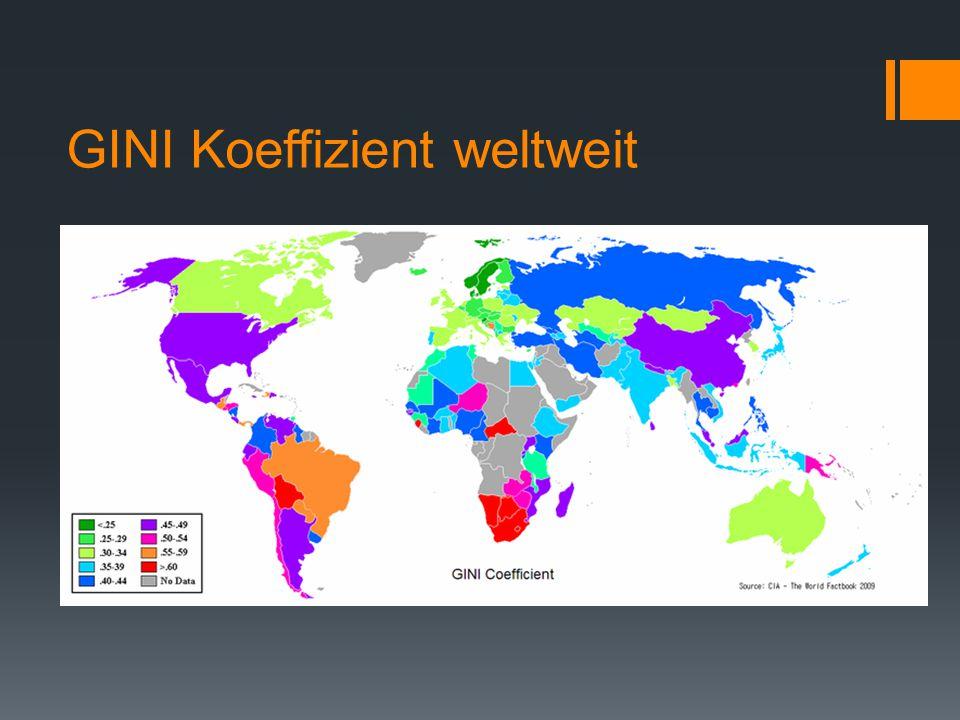 GINI Koeffizient weltweit