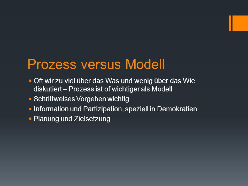 Prozess versus Modell Oft wir zu viel über das Was und wenig über das Wie diskutiert – Prozess ist of wichtiger als Modell.