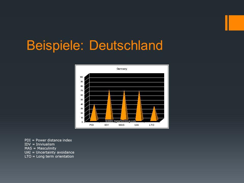Beispiele: Deutschland