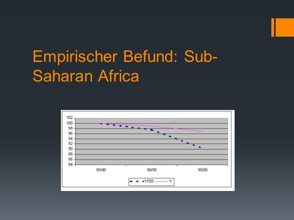 Empirischer Befund: Sub-Saharan Africa