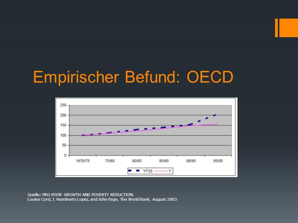 Empirischer Befund: OECD