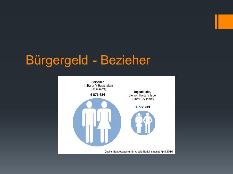 Bürgergeld - Bezieher