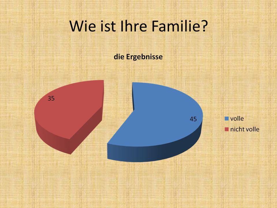 Wie ist Ihre Familie