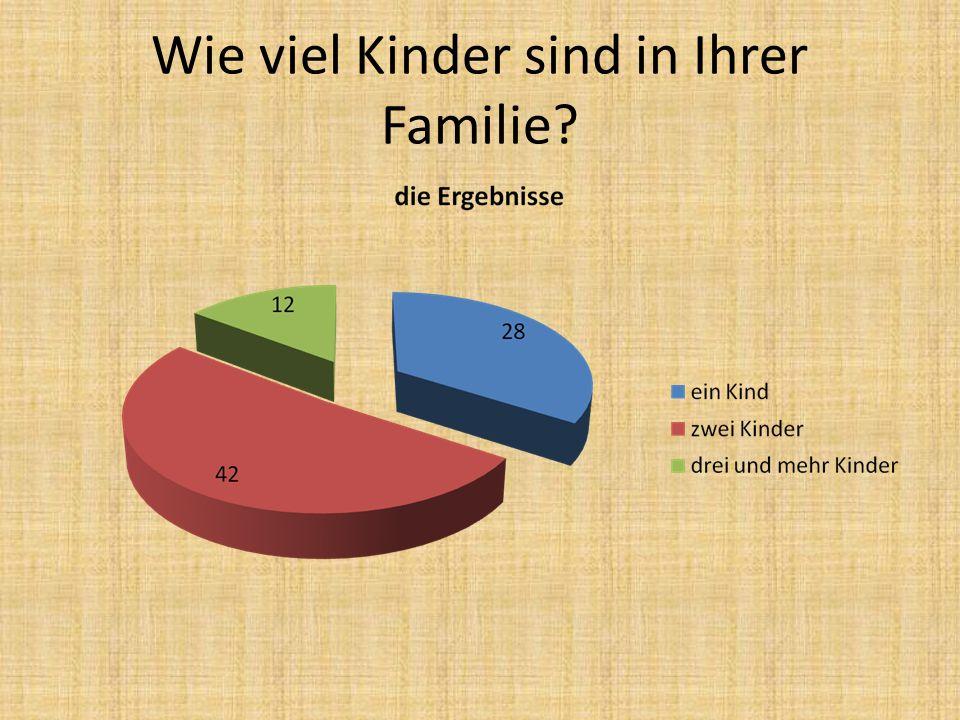 Wie viel Kinder sind in Ihrer Familie