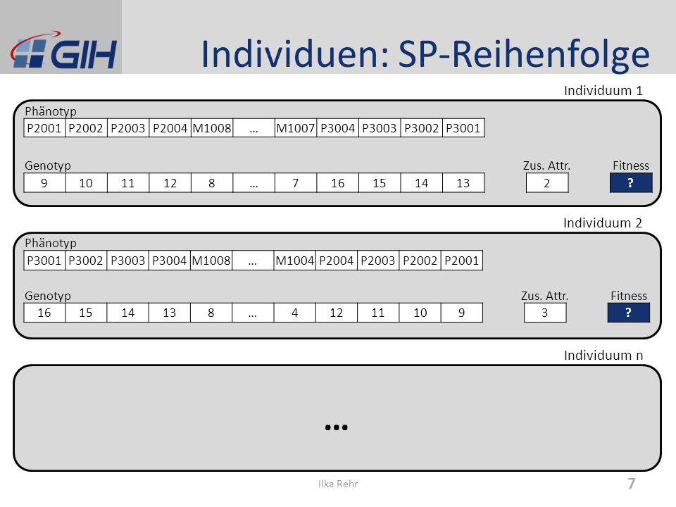 Individuen: SP-Reihenfolge