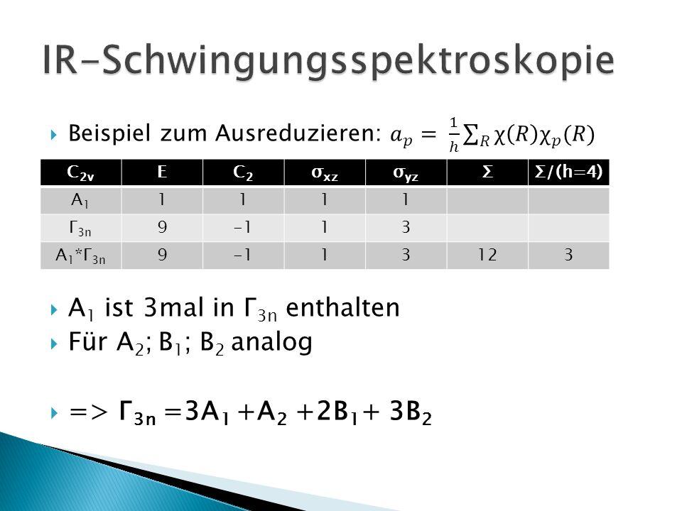 IR-Schwingungsspektroskopie