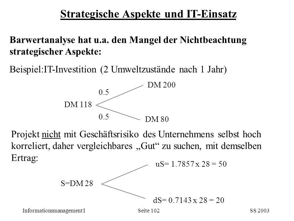 Strategische Aspekte und IT-Einsatz