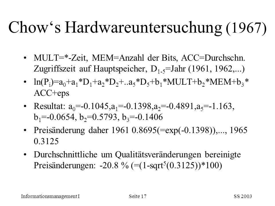 Chow's Hardwareuntersuchung (1967)