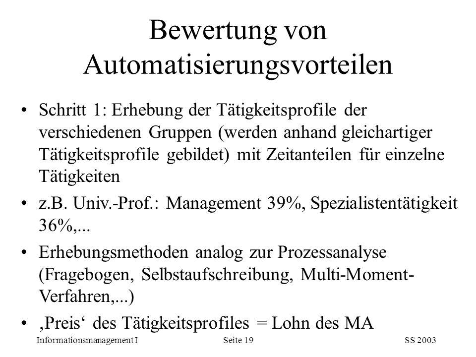 Bewertung von Automatisierungsvorteilen