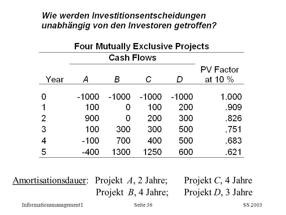 Amortisationsdauer: Projekt A, 2 Jahre; Projekt C, 4 Jahre