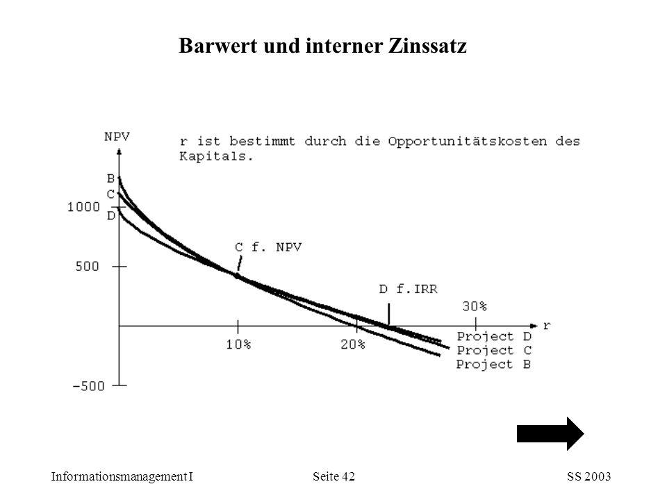 Barwert und interner Zinssatz