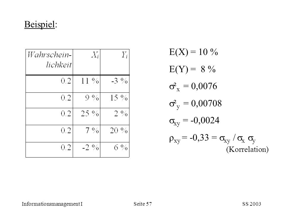 Beispiel: E(X) = 10 % E(Y) = 8 % ²x = 0,0076. ²y = 0,00708.