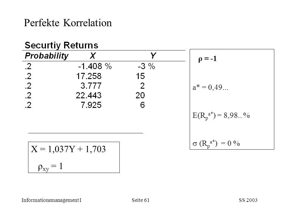 Perfekte Korrelation ρ = -1 X = 1,037Y + 1,703 ρxy = 1 a* = 0,49...
