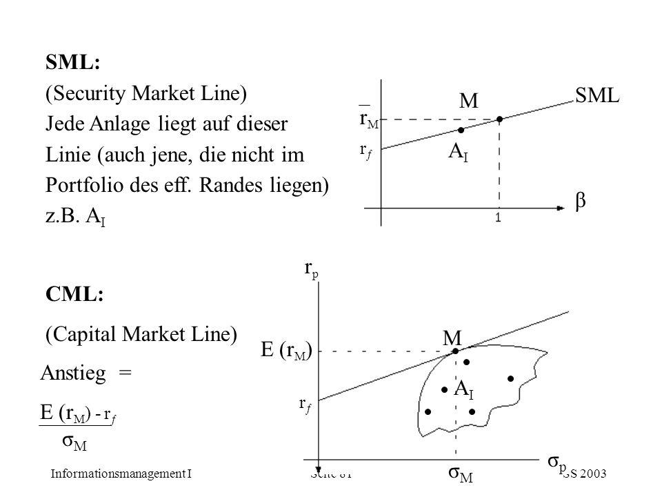 (Security Market Line) Jede Anlage liegt auf dieser