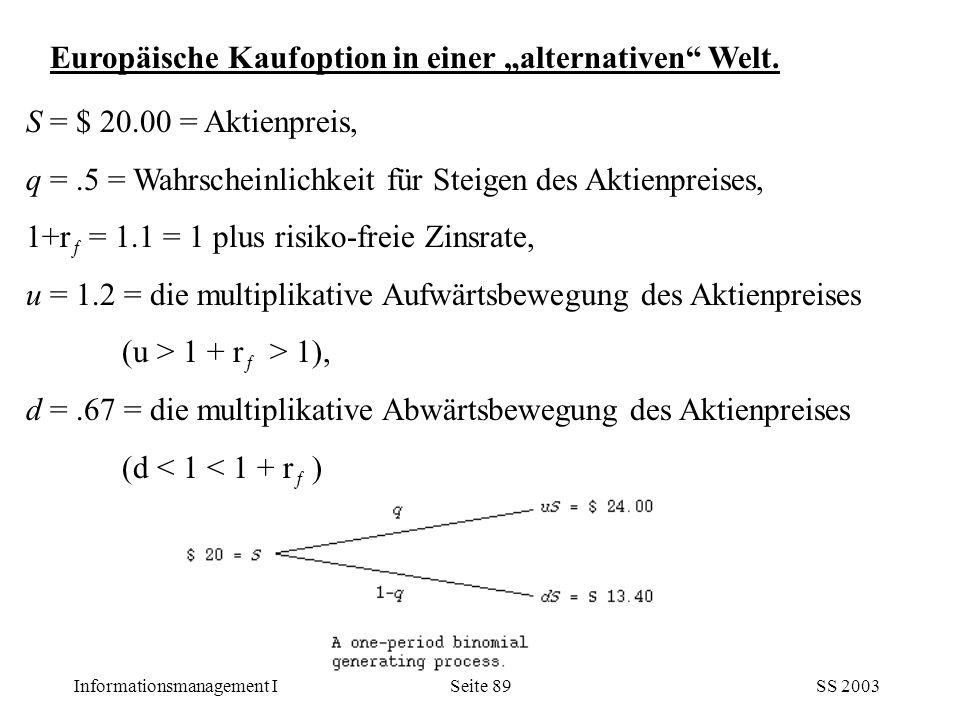 """Europäische Kaufoption in einer """"alternativen Welt."""