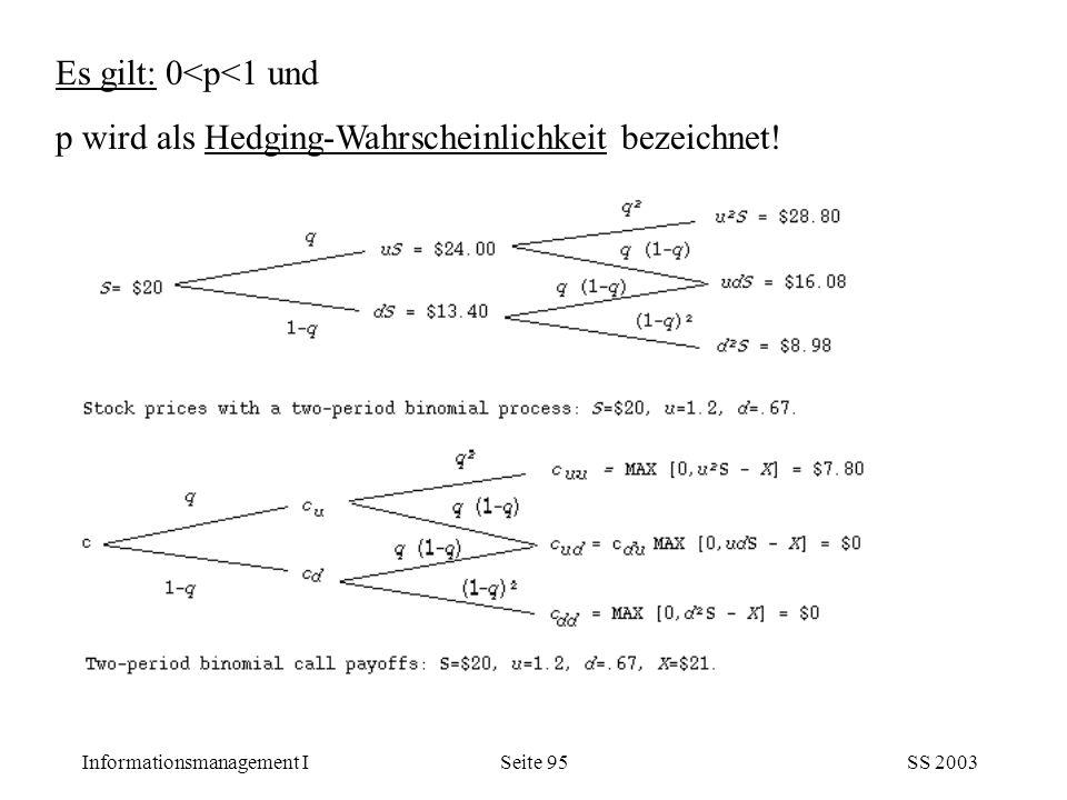 Es gilt: 0<p<1 und p wird als Hedging-Wahrscheinlichkeit bezeichnet!