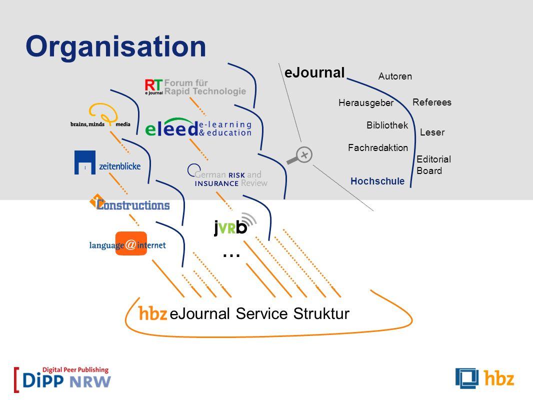 Organisation … eJournal Service Struktur eJournal Autoren Herausgeber