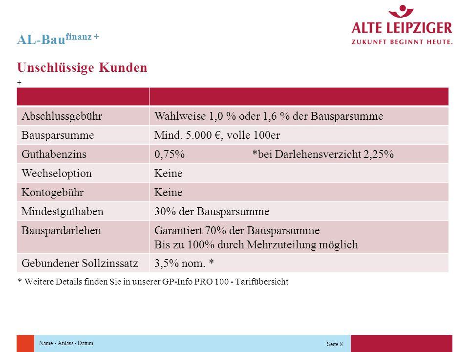 AL-Baufinanz + Unschlüssige Kunden + Abschlussgebühr