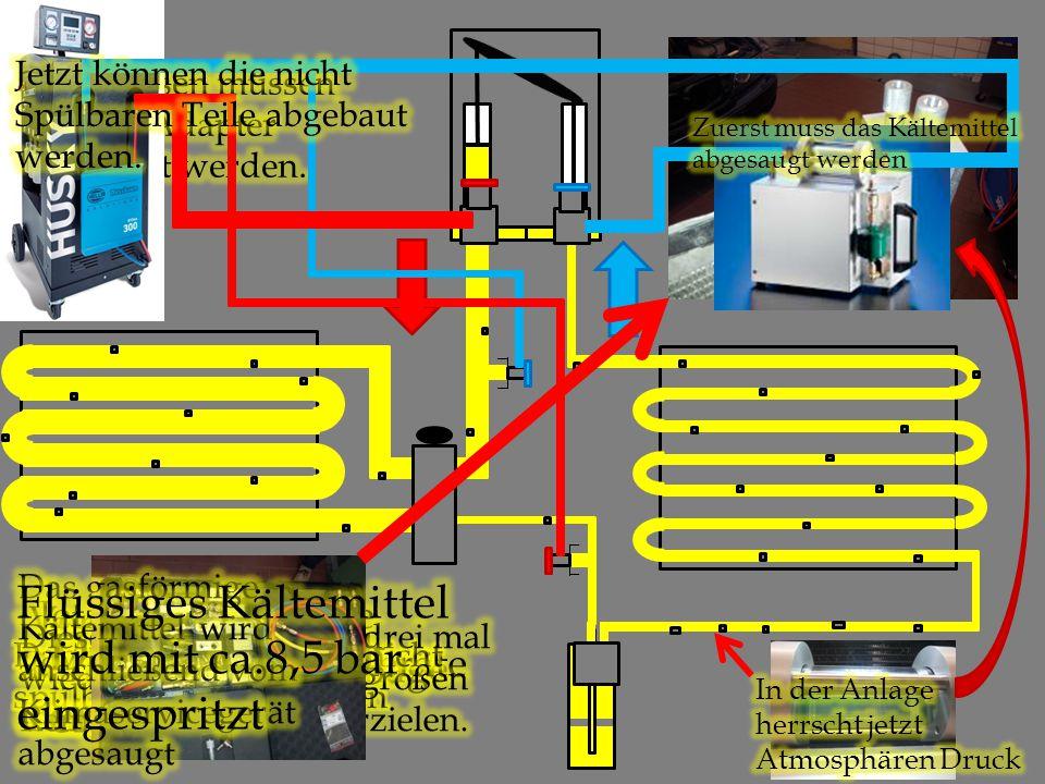 Druckprüfung Vakuum wird erzeugt