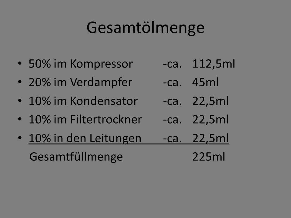 Gesamtölmenge 50% im Kompressor -ca. 112,5ml